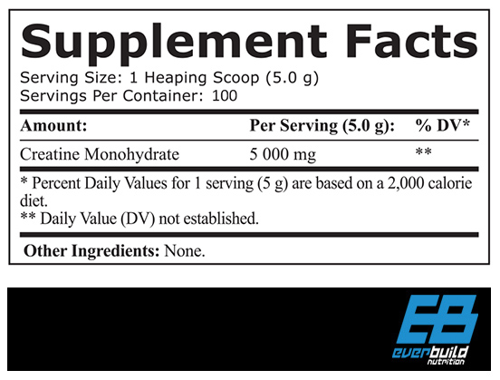 EB Creatine Monohydate fact