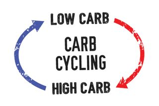 ​Carb Cycling for Lose Weight/Gain Muscle